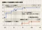 Syouhizei3_2